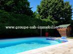 Sale House 6 rooms 115m² Montélimar (26200) - Photo 4