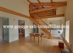 Sale House 20 rooms 380m² Guilherand-Granges (07500) - Photo 29